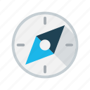 business, compass, direction, guide, location, navigation, orientation