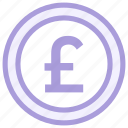 coin, pound, sterling icon