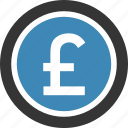 2, coin, pound, sterling icon icon