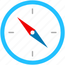 compass, gps, location, map, navigation, pointer icon