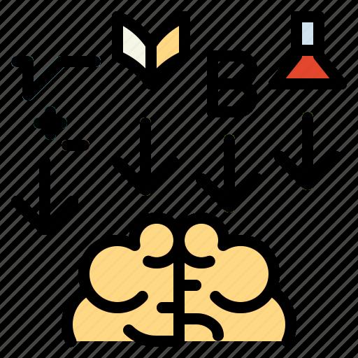 education, intelligence, knowledge, mind, think icon