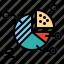 chart, finances, marketing, pie, statistics, stats icon