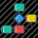 business, chart, data, diagram, flow, process, workflow