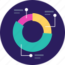 business, circle, graph, infographic, report, seo icon