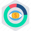 dollar, eye, eyes, finance, money, transaction, vision icon