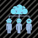 android, artificial intelligence, cloud, cloud computing, cyborg, humanoid, robot, robotics, software, think