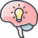 box, brain, idea, of, out, solution icon