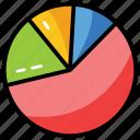 analysis chart, analytics, business chart, pie, pie chart, statistics icon