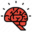 brain, business, idea, plan, process icon