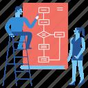 flowchart, workflow, process, management, business