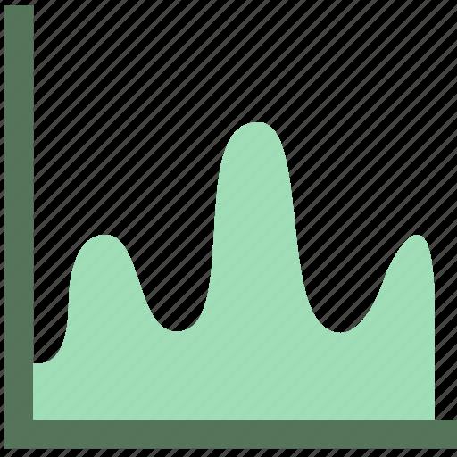 business, graph, report, statistics icon