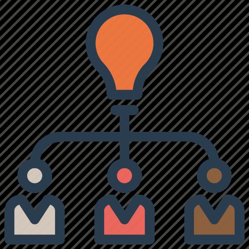 bulb, connection, creativity, idea, network icon