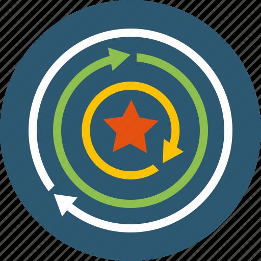 accomplish, achieve, attempt, challenge, control, core, focus, goal, potential, promote, purpose, quality, reach, target icon