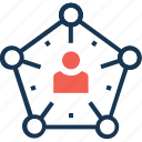 affiliate, network, people, personal connection, social network icon