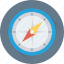 navigational, directional tool, compass, cardinal points, gps