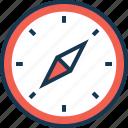 compass, directional tool, gps, navigation, navigational compass