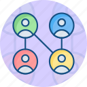 circular, connection, hierarchy, link, network, sharing, social network