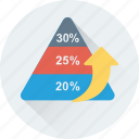 business report, graph report, pyramid graph, report, statistics icon