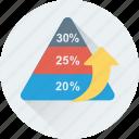 business report, graph report, pyramid graph, report, statistics