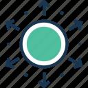 affiliation network, centralized, decentralization, decentralized, distributed