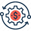 automated earning, business, cogwheel, dollar, earning icon