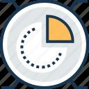 chronometer, statistics, statistics time, timepiece, timer icon