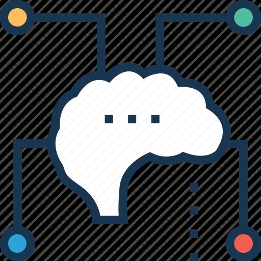 brain, connectivity, memory, memory share, share icon