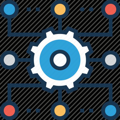 cogwheel, management, performance management, project management, sharing icon