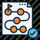 timeline, program, plan, path, establish, method