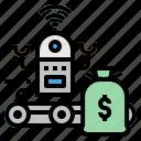 ai, cost, money, plan, robot