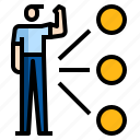 development, management, skill icon