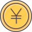 buy, cash, currency, finance, money, shopping, yen icon