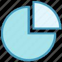 business, business & finance, chart, diagram, graph, pie chart icon