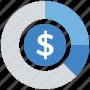 analytics, business, chart, coin, dollar, finance, statistics