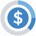 analytics, business, chart, coin, dollar, finance, statistics icon