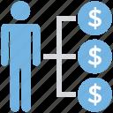 business, coins, dollar, finance, network, sharing, user