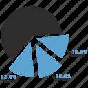 chart, empty, pie icon