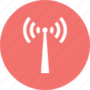 modem, router, wifi