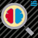 brain, business, group, organization, work, workplace, zoom