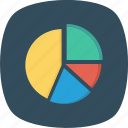 analysis, analyze, chart, diagram, graph, pie, pie chart icon icon