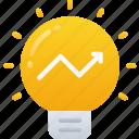 business, ideas, intelligence, light bulb, profit, thinking