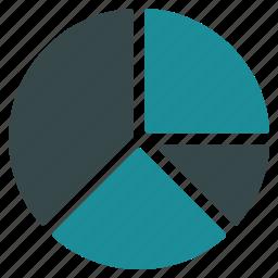 diagram, graph, market, pie chart, report, sales, statistics icon