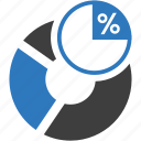 analytics, financial report, pie chart, statistics icon
