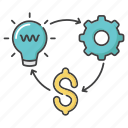 development, innovation, monetization, monetize, process, strategy, traffic icon