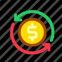 interest, rate, business, value, payment, liquidity, cash flow