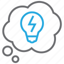 bubble, idea, thinking, thought, thoughts icon