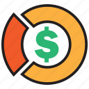 cash, chart, market, pie, profit, turnover icon