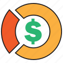 cash, chart, market, money, pie icon