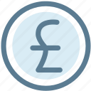 budget, coin, currency, money, pound icon