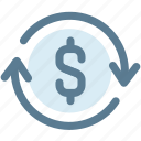 business, currency circulation, cycle, dollar, marketing, money icon